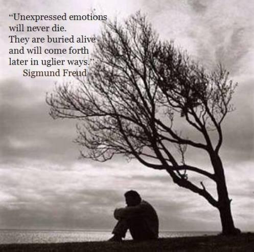 佛洛伊德:「未表達的情緒永遠不會死。他們會被活埋,日後以醜陋的方式出現。」